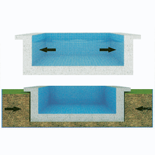WATERPROOFING SYSTEM IN SWIMMING POOL